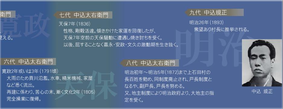 株式会社ダイタ